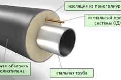 Основы утепления труб