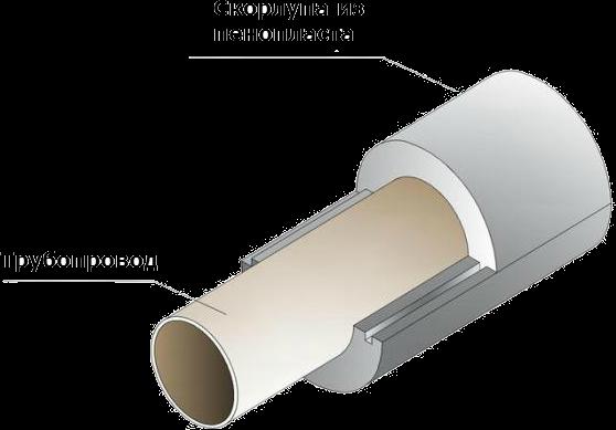 Киа двери шумоизоляция спектра