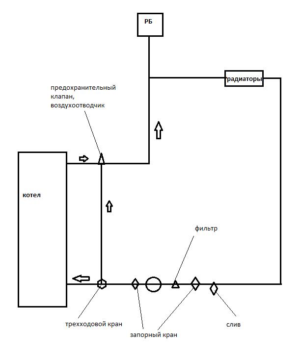 Схема подключения котла к