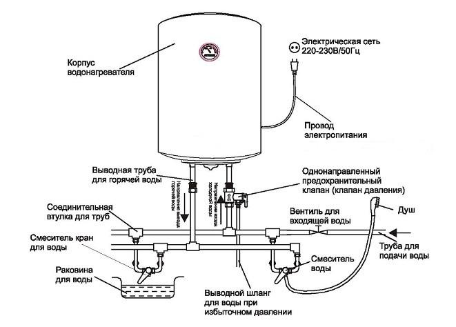 Схема устройства и подключения