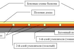 Схема утепления пола лоджии.
