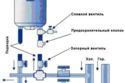 Принцип работы бойлера электрического: как устроен и как работает