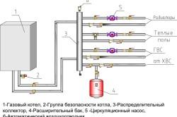 Распределение теплоносителя
