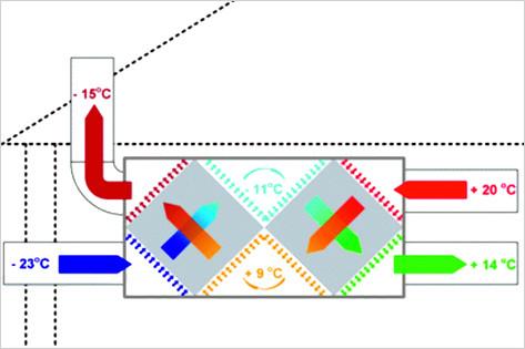 Схема рекуператора тепла.