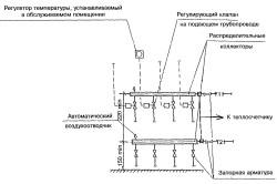 Схема распределительного коллектора системы отопления.