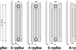 Виды стальных радиаторов