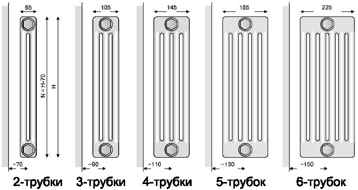Виды стальных радиаторов.