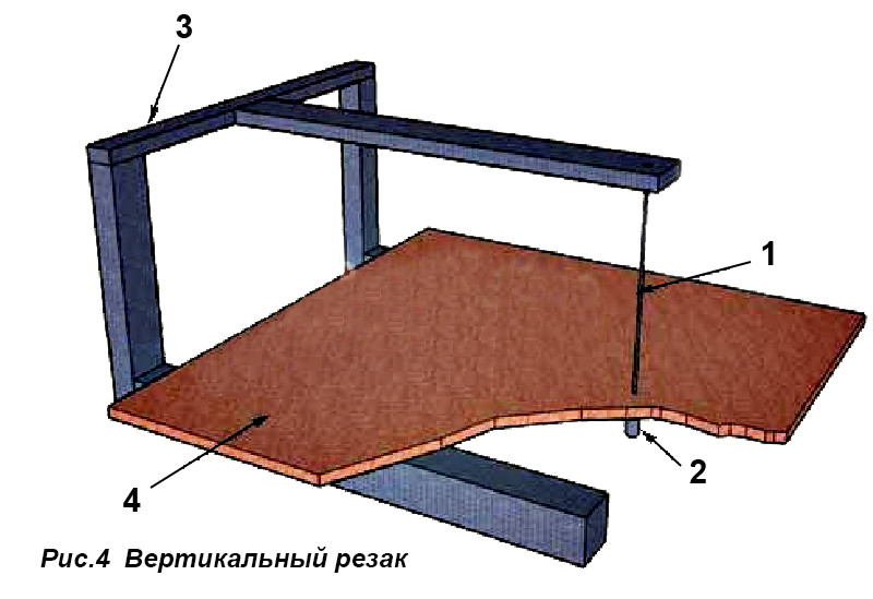 Схема вертикального резака