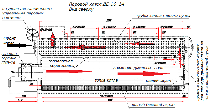 Схема движения газов де 25