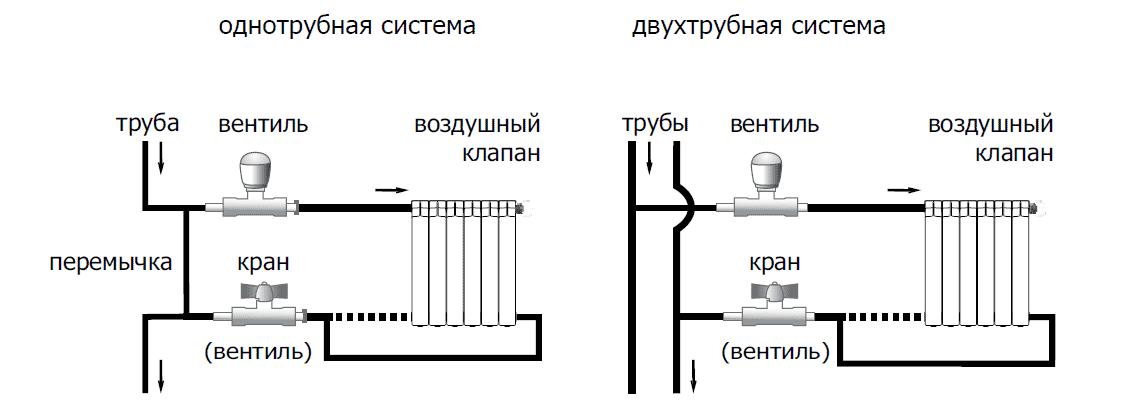 Инструкция При Установке