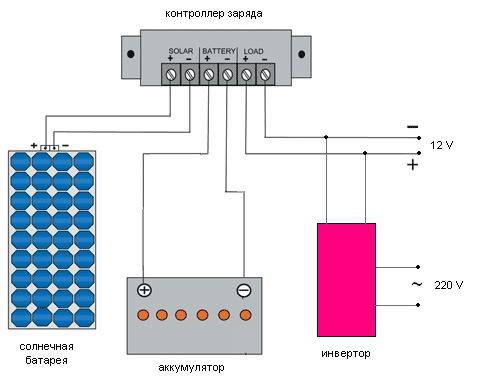 Схема фотоэлектрической