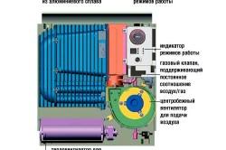 Схема газового конвектора.