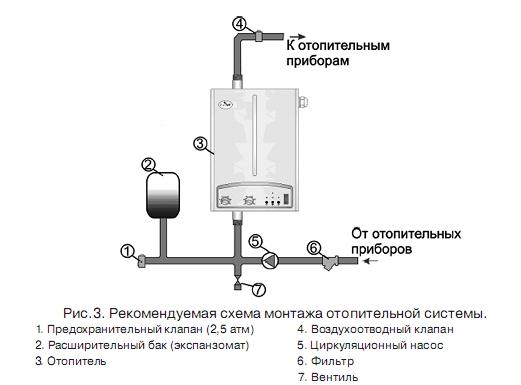 системы отопления (схема).