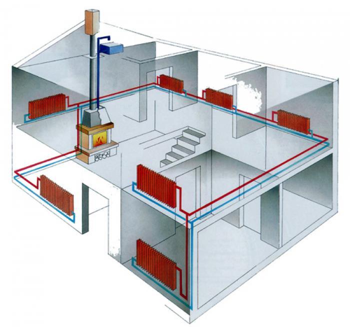 Как сделать проект отопления двухэтажного дома своими руками 19
