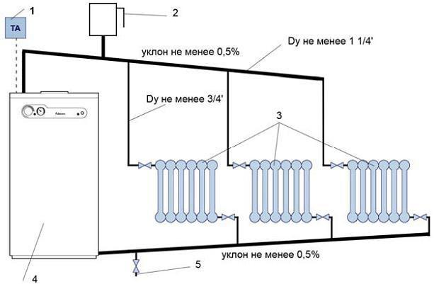 Система теплоснабжения с естественной циркуляцией