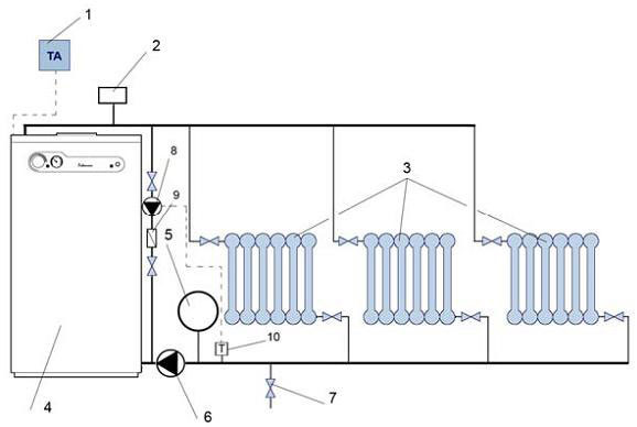 Как Бетономешалка груОднотрубное водяное отопление в частном