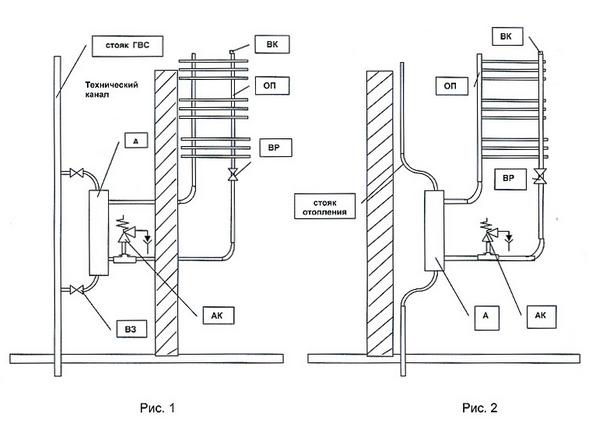 """Схемы подключения полотенцесушителя типа """"лесенка""""."""