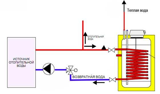 Схема подключения косвенного