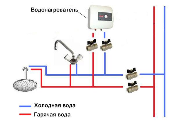 Схема бойлера