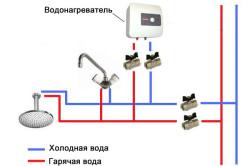 Самодельный бойлер для нагрева воды