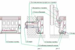 Схема установки газового конвектора.