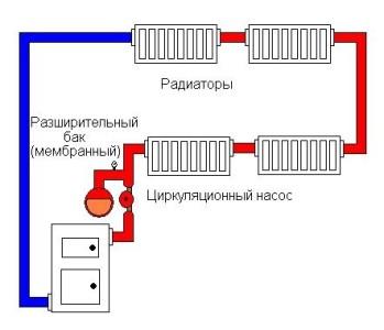 Схема закрытой системы автономного отопления частного дома