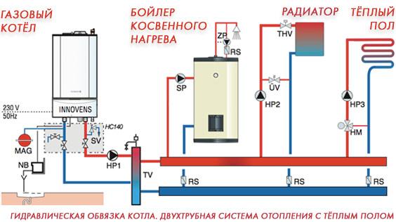 Схема отопления загородного