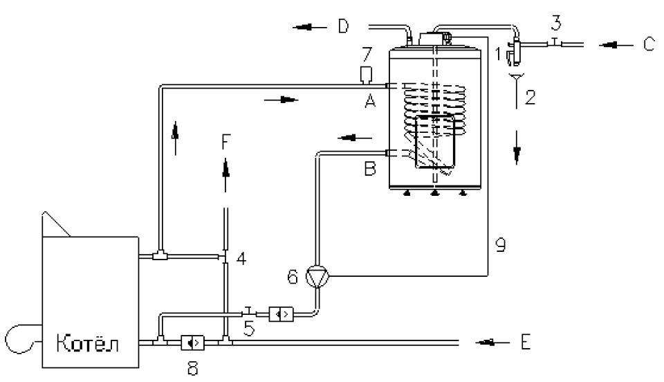 Схема котла косвенного нагрева