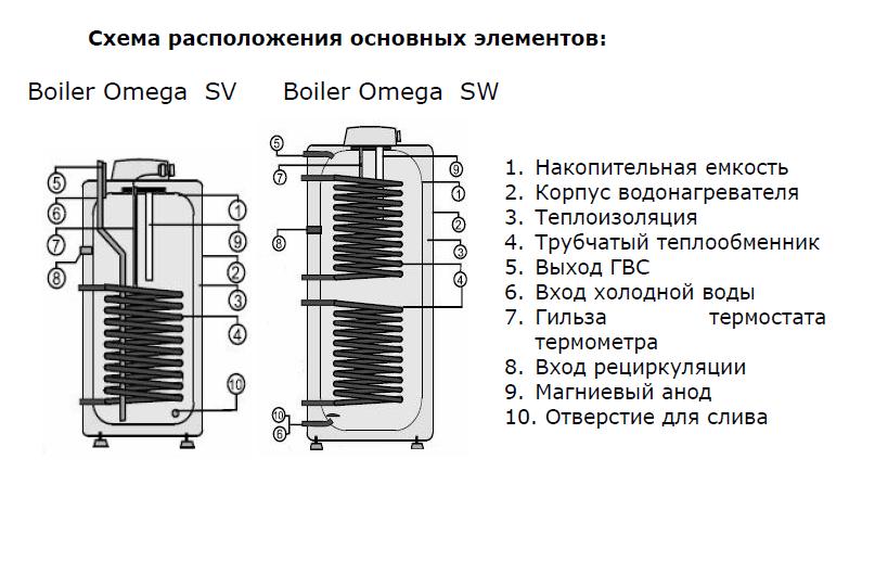 Схема чайника-бойлера