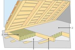 Схема утепления чердачных перекрытий
