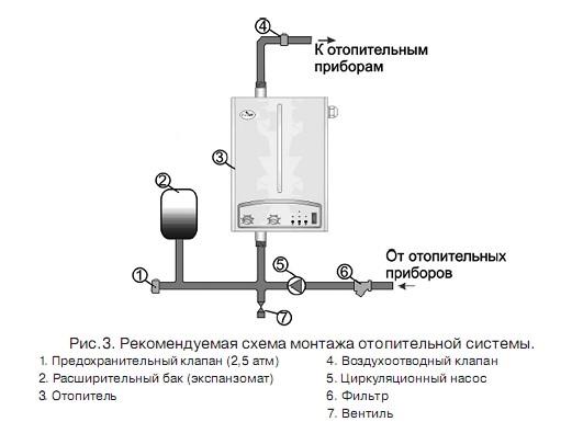 Схема монтажа отопительной системы.