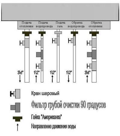 Схема обвязки двухконтурного