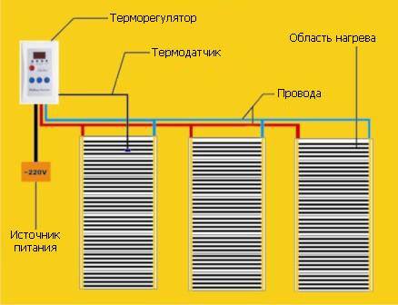 Схема монтажа и подключения терморегулятора.