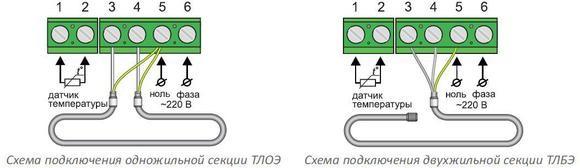 Схема подключения греющего кабеля у термостату.