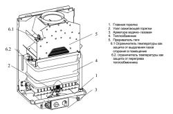 Принцип действия водонагревателя накопительного: его работа