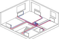 Горизонтальная разводка системы отопления в многоквартирном доме