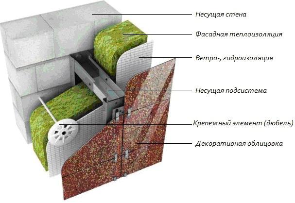 Схема утепления стен изнутри фото 242