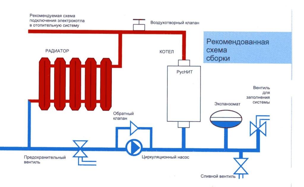 Схема подключения настенного