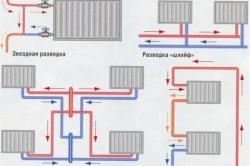 Как правильно установить батарею