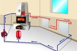 Схема водяного отопления частного дома