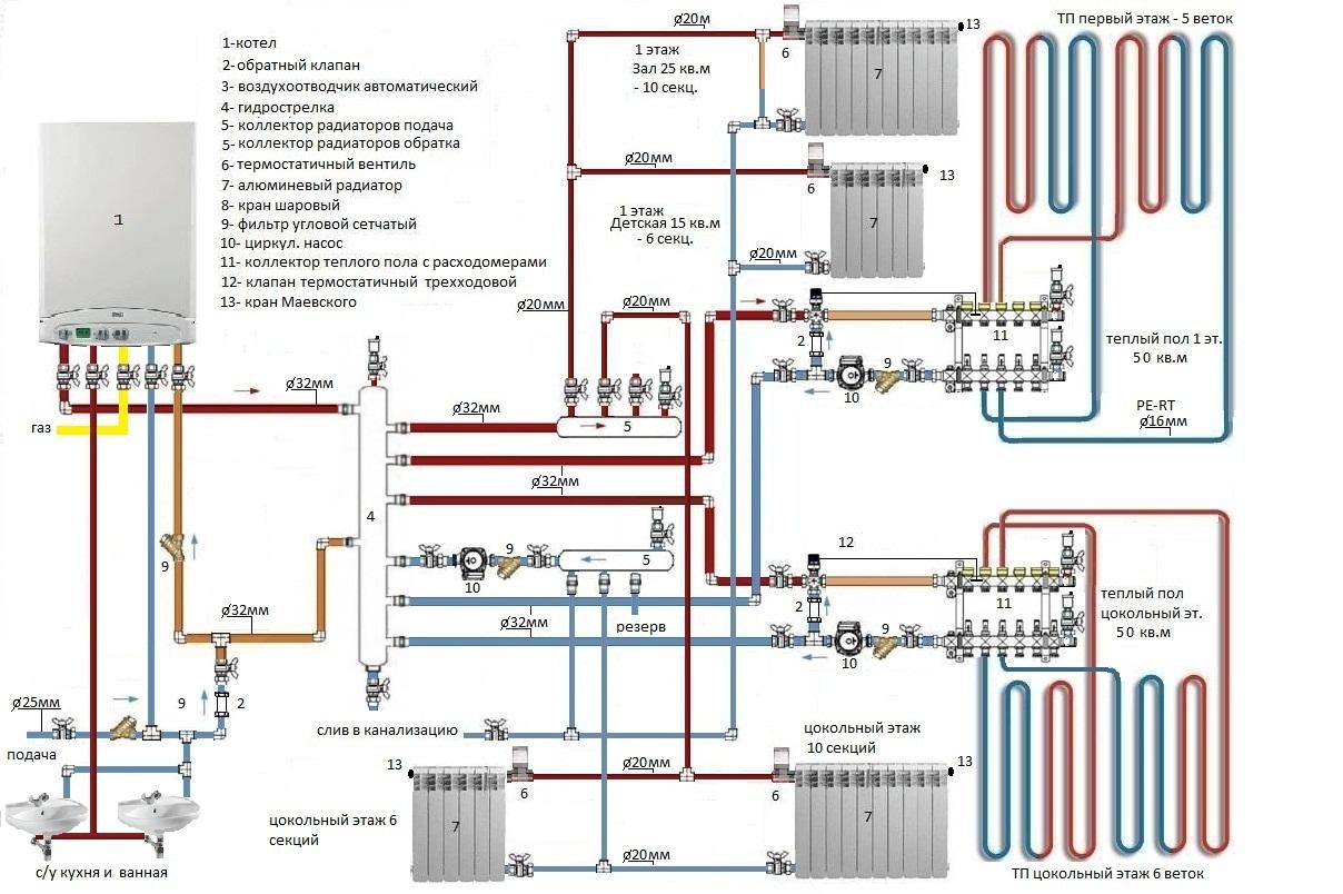 водяное отопление через печь схема