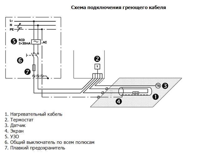 Схема соединения кабеля для обогрева труб