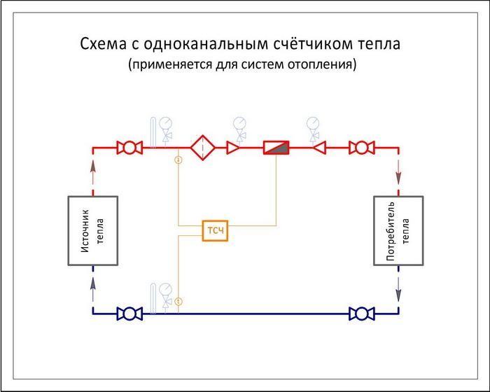 Электрические схемы для теплосчетчика