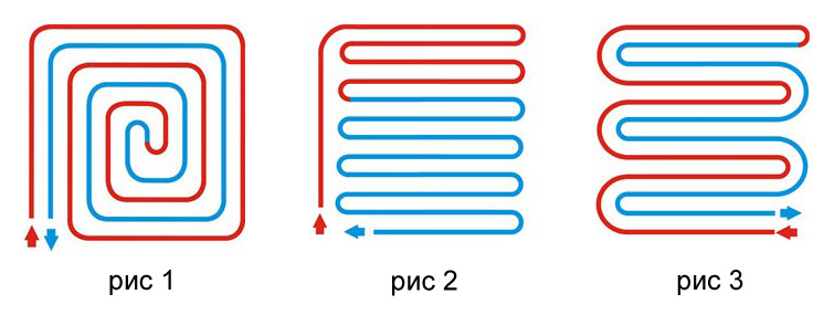 Схемы укладки водяного теплого