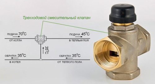 Подключение теплого пола к двухконтурному котлу