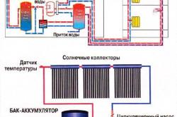 Схема солнечного коллектора для отопления дома