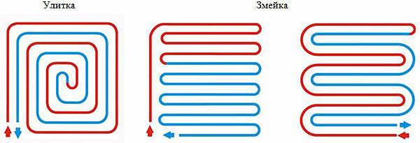Схема укладки водяных труб.