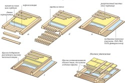 Схема теплоизоляции перекрытия чердака по деревянным балкам