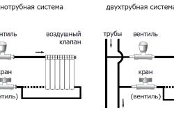 Схемы подключения батареи