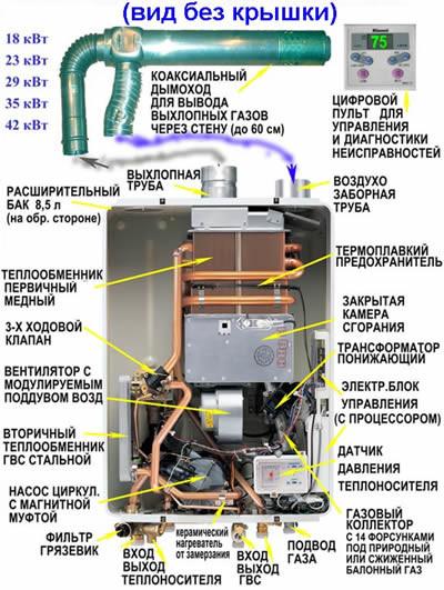 Как сделать промывку для теплообменника